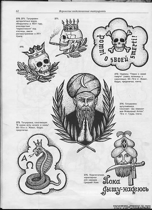 татуировки зеков и их значение