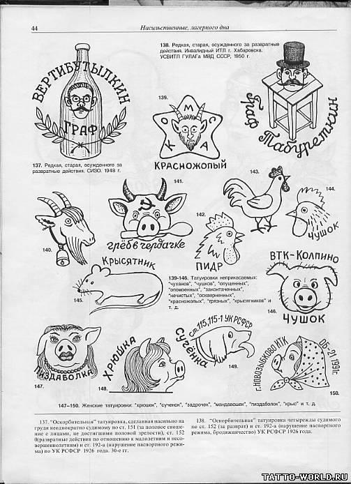 Тюремные Татуировки Книга Скачать